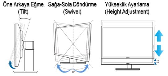 öner-arkaya eðme, saða-sola döndürme, yükseklik ayarlama ve dik-yan döndürme